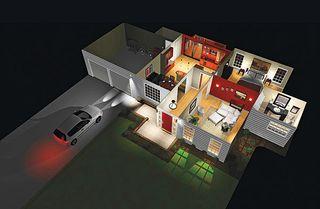 Lutron whole house